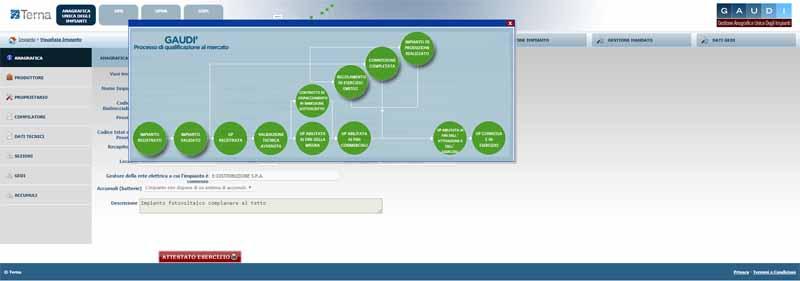 diagramma attivazione impianto fotovoltaico